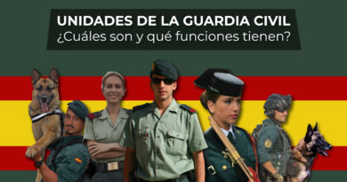 UNIDADES GUARDIA CIVIL